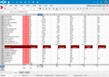 An example of a fairly complex spreadsheet in the Collabora spreadsheet interface.